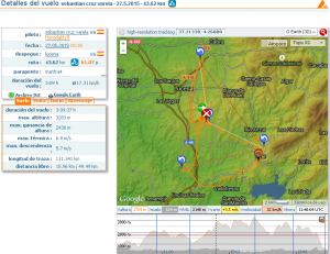 Triangulo FAI más largo de la historia. 43km Desafío Paco Garrido 2015